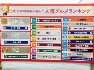 まんパクin万博2017最終日! 10/15(日)7日目の人気グルメランキング