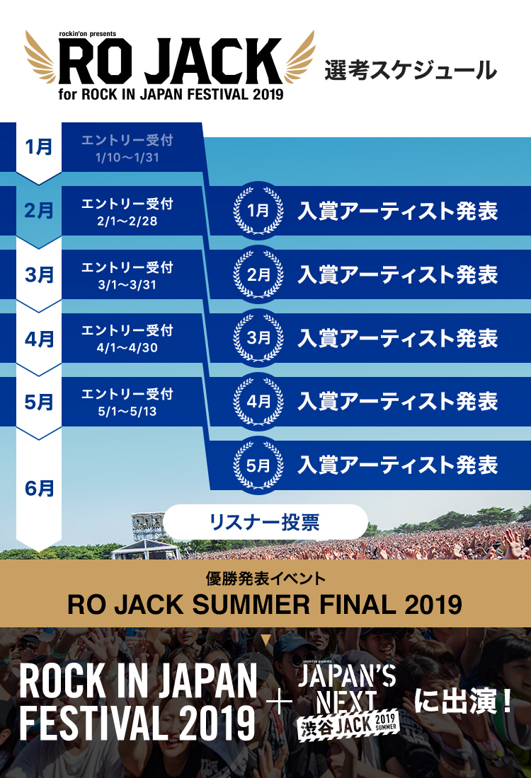 「RO JACK for ROCK IN JAPAN FESTIVAL 2019」、2月のエントリー受付中